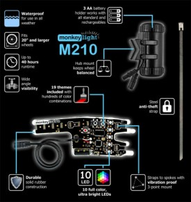 M210 Features