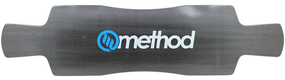 "Method Deck SLD CFX Blue 10"" x 41"""
