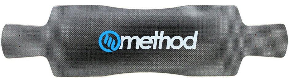 "Method Deck SLD CFX Blue 10"" x 41"""